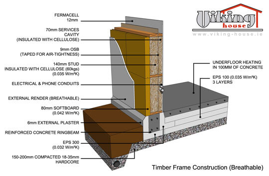 Passive Timber Frame